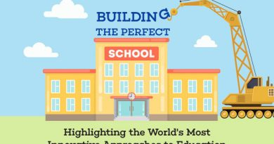building perfect school