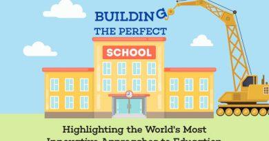 building perfect school